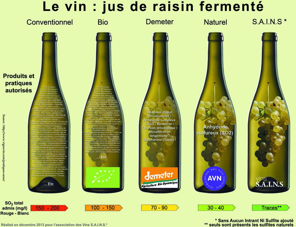 Il manifesto dell'associazione Vini Sains